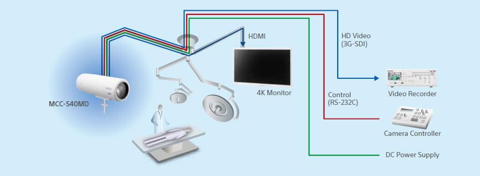 MCC-S40MD安装示意图