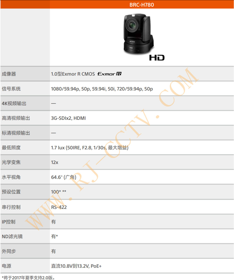 BRC-H780说明书
